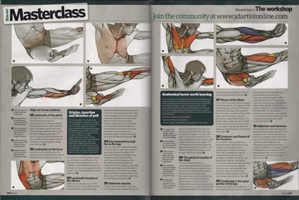 Scott's anatomy for artists masterclass page two