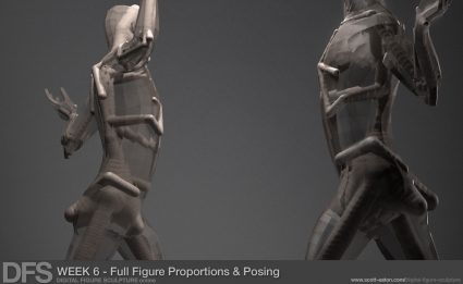 Posing Full figure sculpture in ZBrush using a ZSphere rig